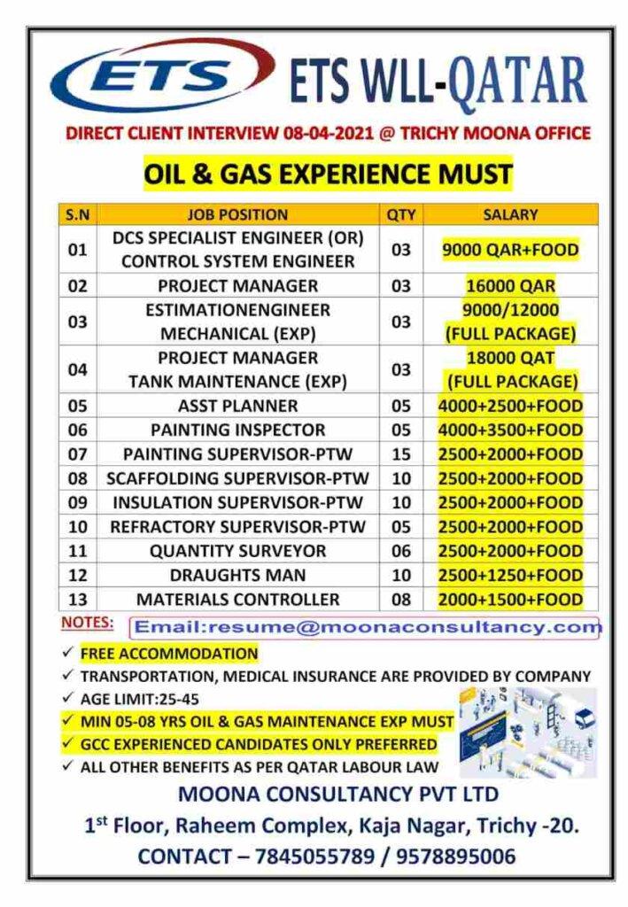 gulf-job-qatar