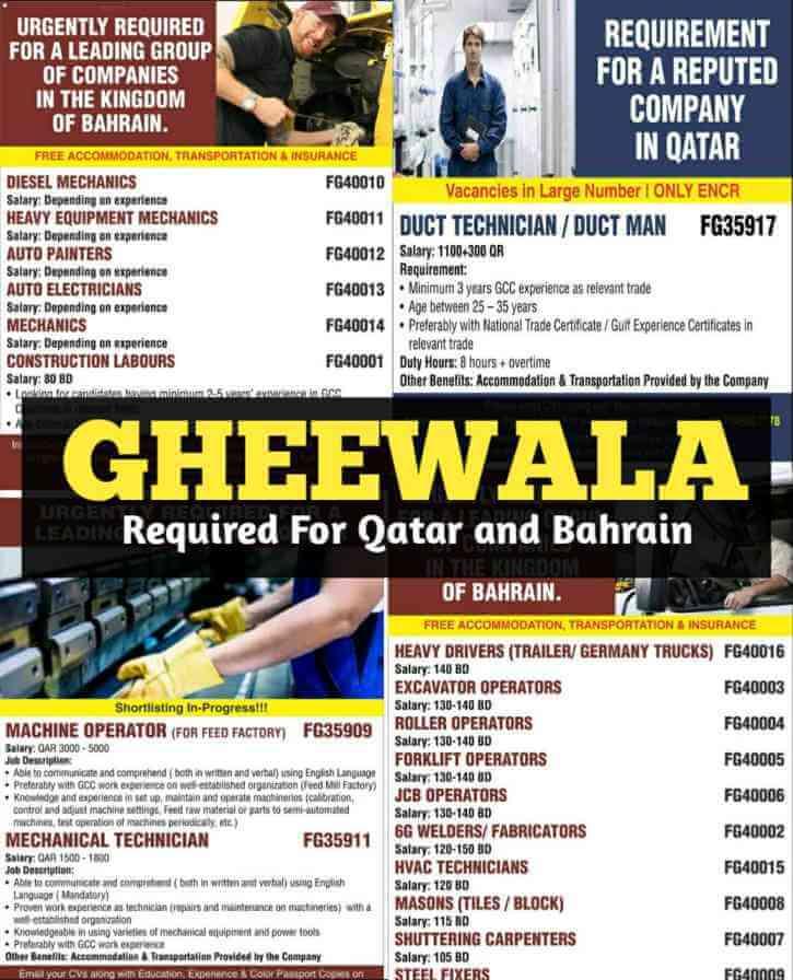 gheewala-jobs-interview